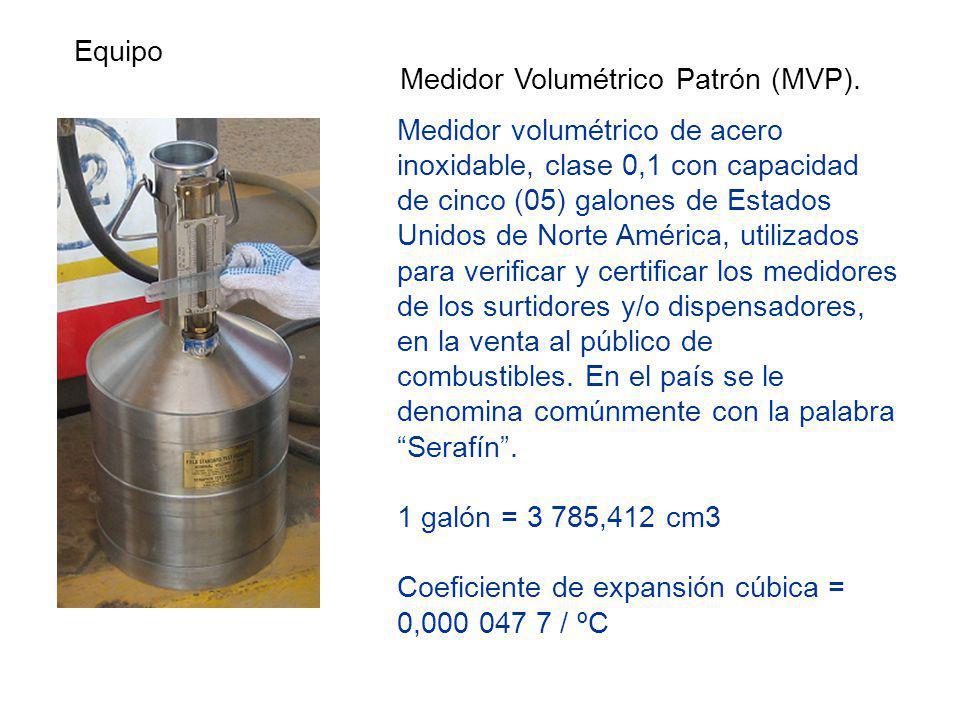 Medidor Volumétrico Patrón (MVP).