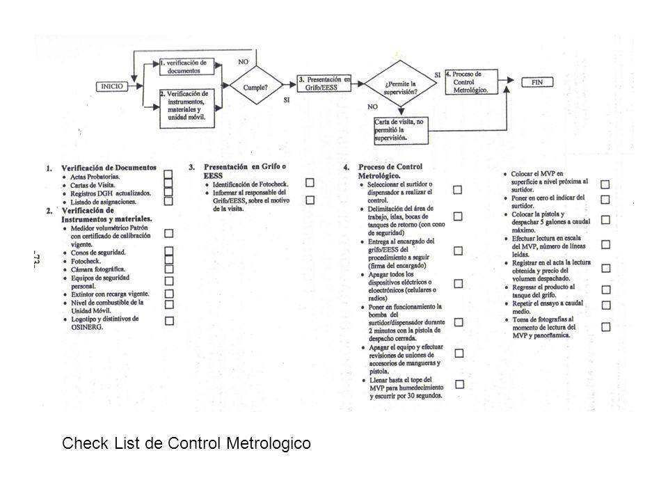 Check List de Control Metrologico