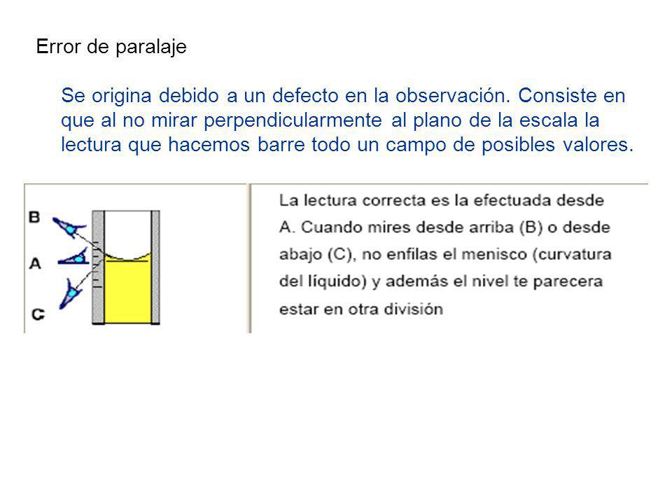 Error de paralaje Se origina debido a un defecto en la observación.