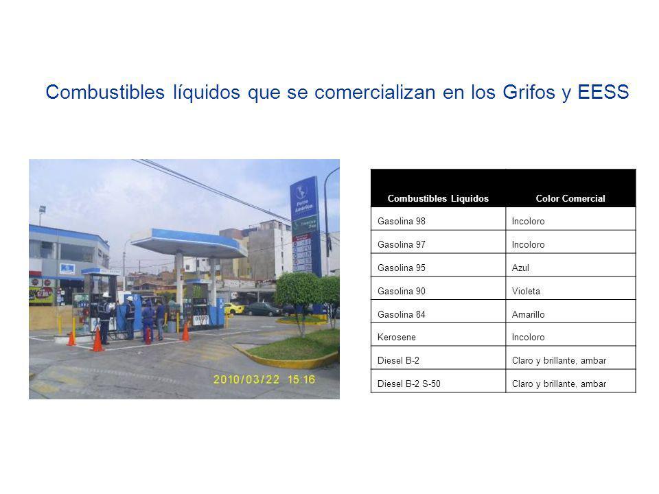 Combustibles LiquidosColor Comercial Gasolina 98Incoloro Gasolina 97Incoloro Gasolina 95Azul Gasolina 90Violeta Gasolina 84Amarillo KeroseneIncoloro Diesel B-2Claro y brillante, ambar Diesel B-2 S-50Claro y brillante, ambar Combustibles líquidos que se comercializan en los Grifos y EESS
