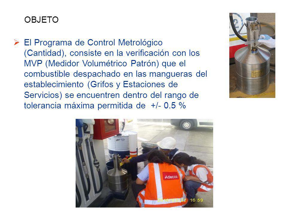 El Programa de Control Metrológico (Cantidad), consiste en la verificación con los MVP (Medidor Volumétrico Patrón) que el combustible despachado en las mangueras del establecimiento (Grifos y Estaciones de Servicios) se encuentren dentro del rango de tolerancia máxima permitida de +/- 0.5 % OBJETO