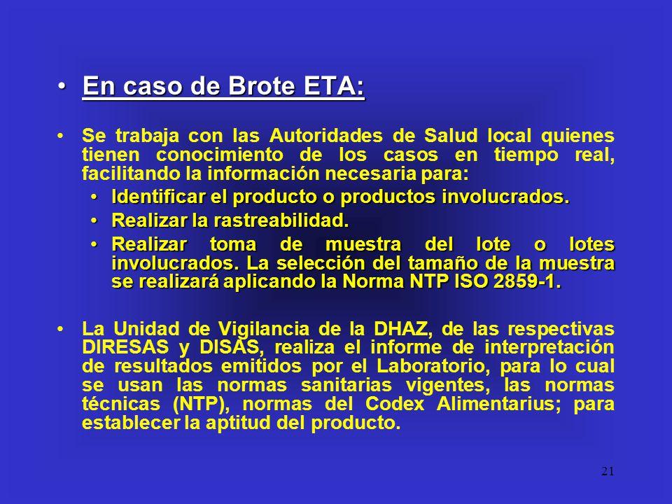 21 En caso de Brote ETA:En caso de Brote ETA: Se trabaja con las Autoridades de Salud local quienes tienen conocimiento de los casos en tiempo real, f