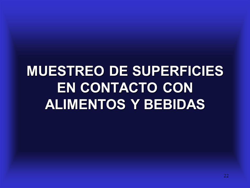 22 MUESTREO DE SUPERFICIES EN CONTACTO CON ALIMENTOS Y BEBIDAS