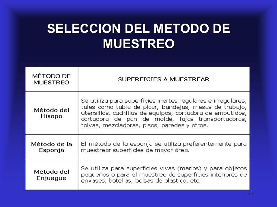 27 SELECCION DEL METODO DE MUESTREO