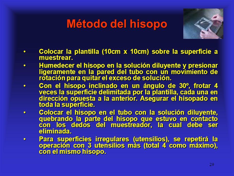 29 Método del hisopo Colocar la plantilla (10cm x 10cm) sobre la superficie a muestrear.Colocar la plantilla (10cm x 10cm) sobre la superficie a muest