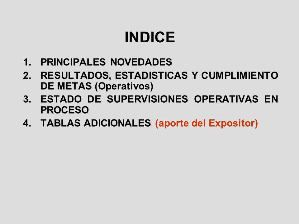 INDICE 1.PRINCIPALES NOVEDADES 2.RESULTADOS, ESTADISTICAS Y CUMPLIMIENTO DE METAS (Operativos) 3.ESTADO DE SUPERVISIONES OPERATIVAS EN PROCESO 4.TABLA