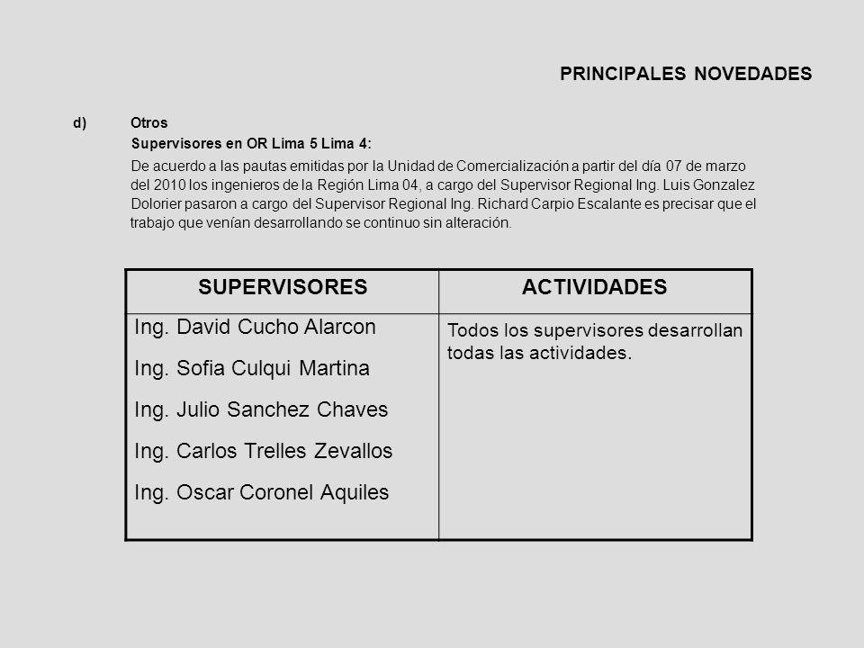 PRINCIPALES NOVEDADES d)Otros Supervisores en OR Lima 5 Lima 4: De acuerdo a las pautas emitidas por la Unidad de Comercialización a partir del día 07