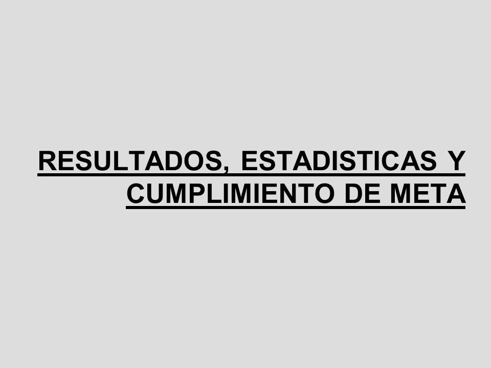 RESULTADOS, ESTADISTICAS Y CUMPLIMIENTO DE META