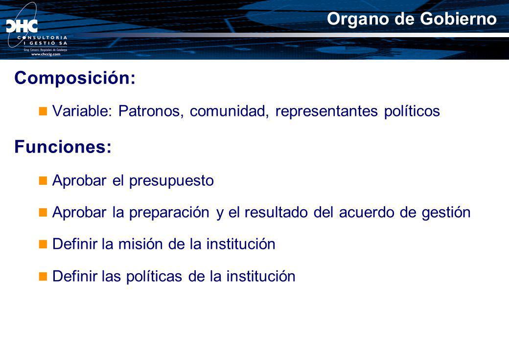Composición: Variable: Patronos, comunidad, representantes políticos Funciones: Aprobar el presupuesto Aprobar la preparación y el resultado del acuer