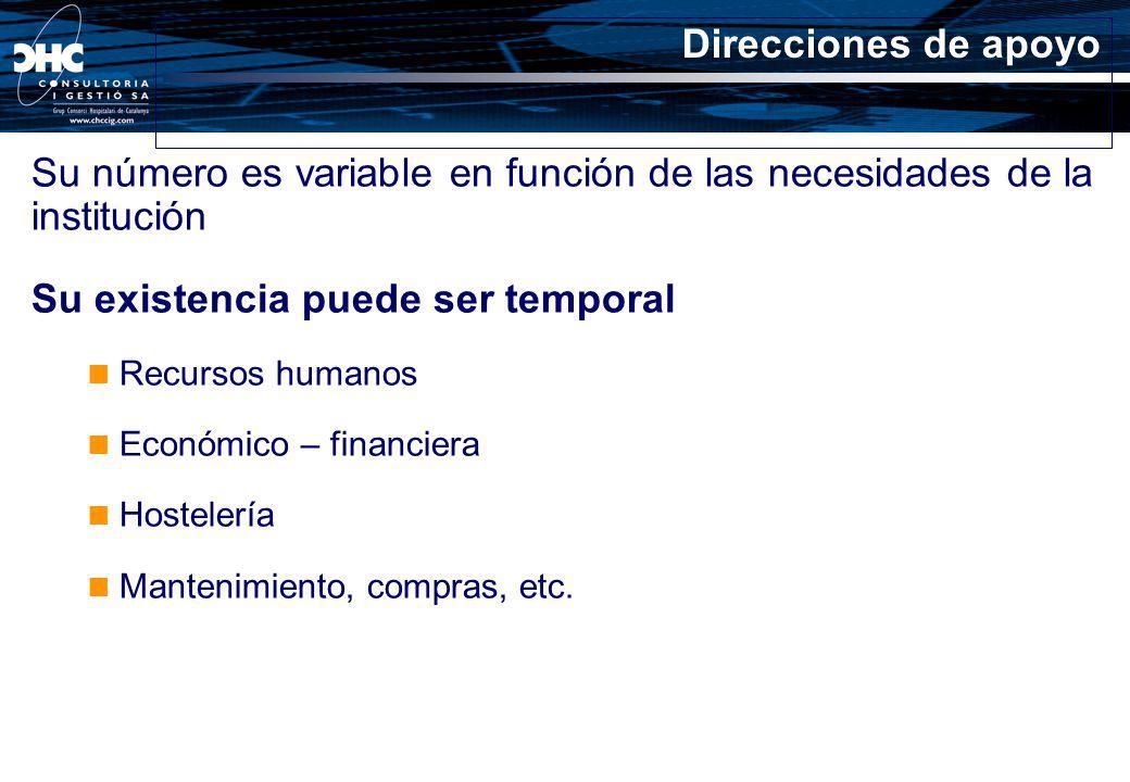 Direcciones de apoyo Su número es variable en función de las necesidades de la institución Su existencia puede ser temporal Recursos humanos Económico