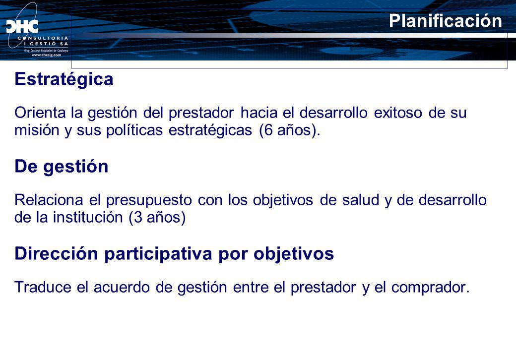 Estratégica Orienta la gestión del prestador hacia el desarrollo exitoso de su misión y sus políticas estratégicas (6 años). De gestión Relaciona el p