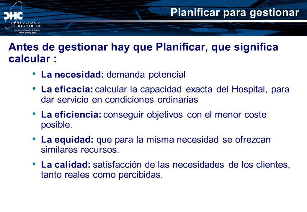 Antes de gestionar hay que Planificar, que significa calcular : La necesidad: demanda potencial La eficacia: calcular la capacidad exacta del Hospital