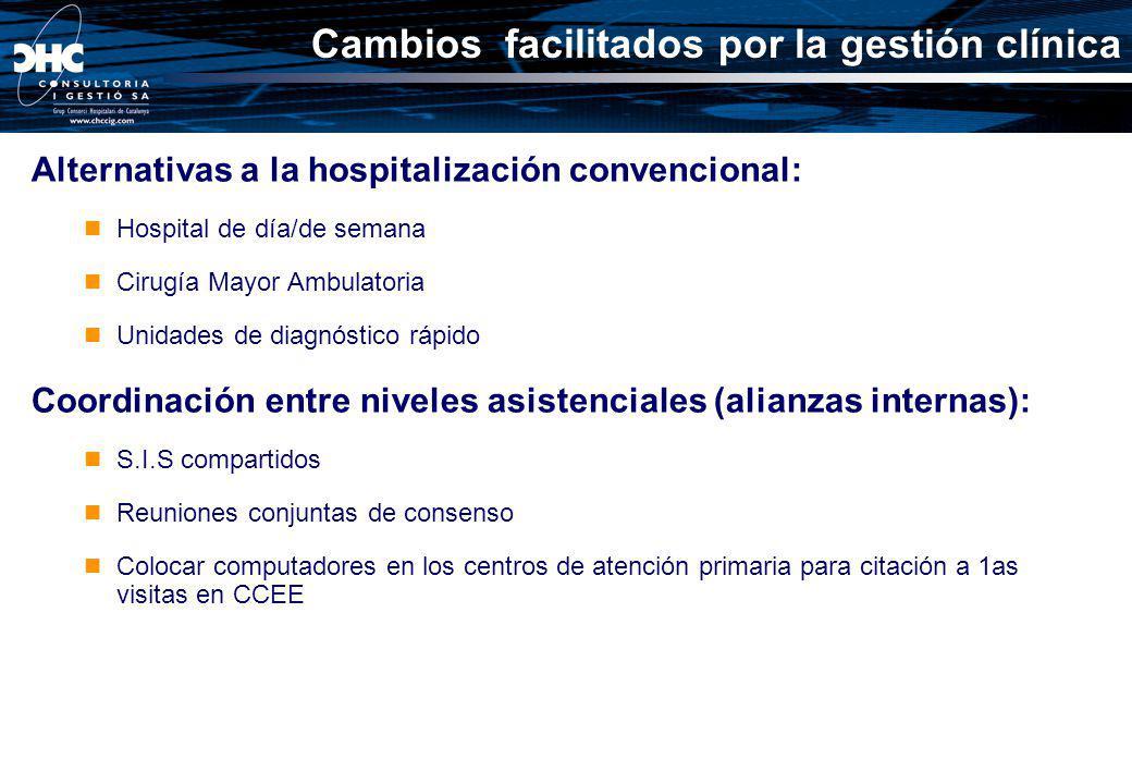 Cambios facilitados por la gestión clínica Alternativas a la hospitalización convencional: Hospital de día/de semana Cirugía Mayor Ambulatoria Unidade