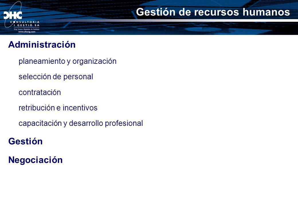 Administración planeamiento y organización selección de personal contratación retribución e incentivos capacitación y desarrollo profesional Gestión N