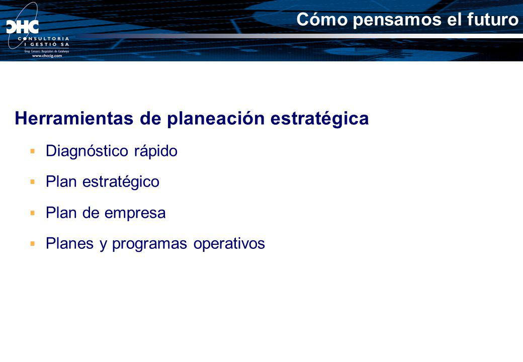 Cómo pensamos el futuro Herramientas de planeación estratégica Diagnóstico rápido Plan estratégico Plan de empresa Planes y programas operativos