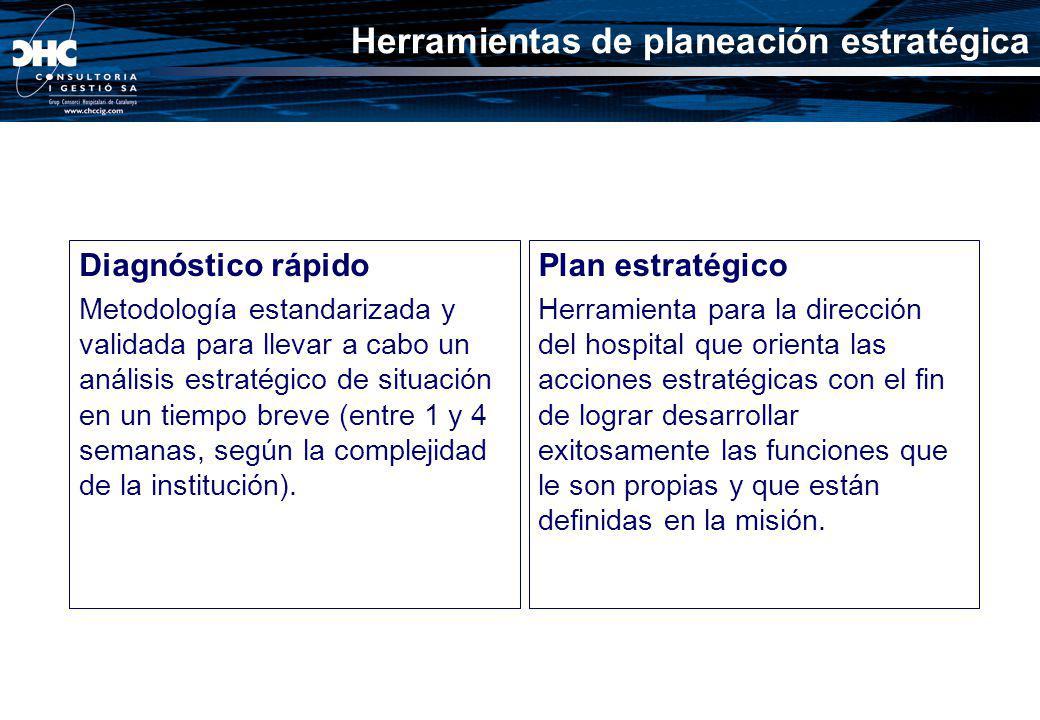 Herramientas de planeación estratégica Diagnóstico rápido Metodología estandarizada y validada para llevar a cabo un análisis estratégico de situación