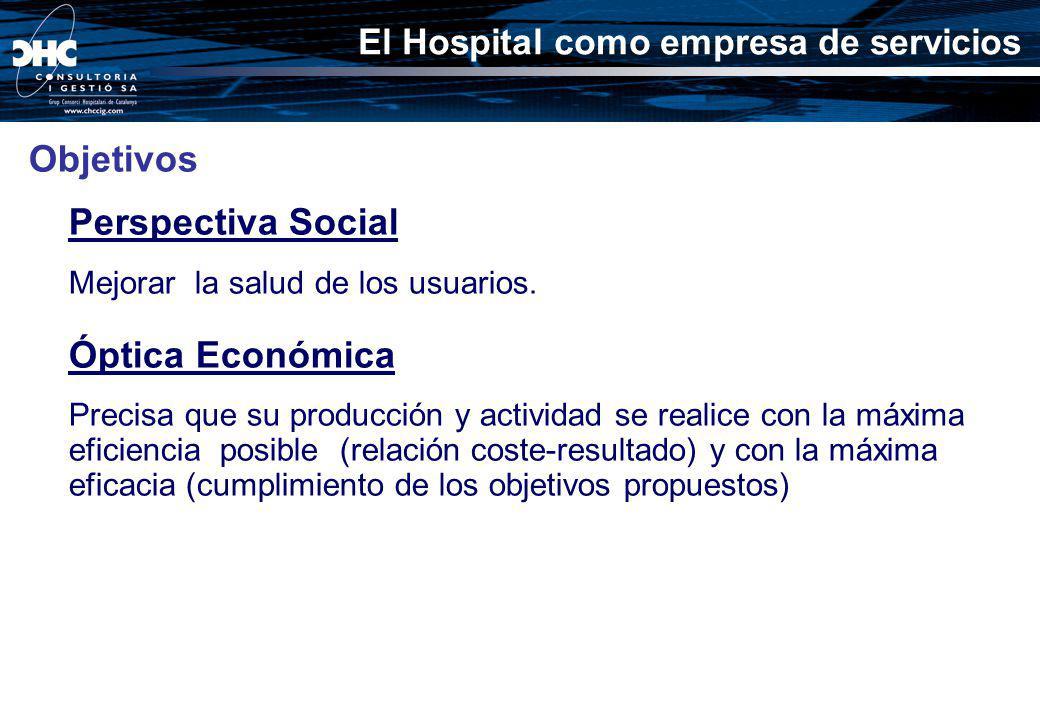 Objetivos Perspectiva Social Mejorar la salud de los usuarios. Óptica Económica Precisa que su producción y actividad se realice con la máxima eficien