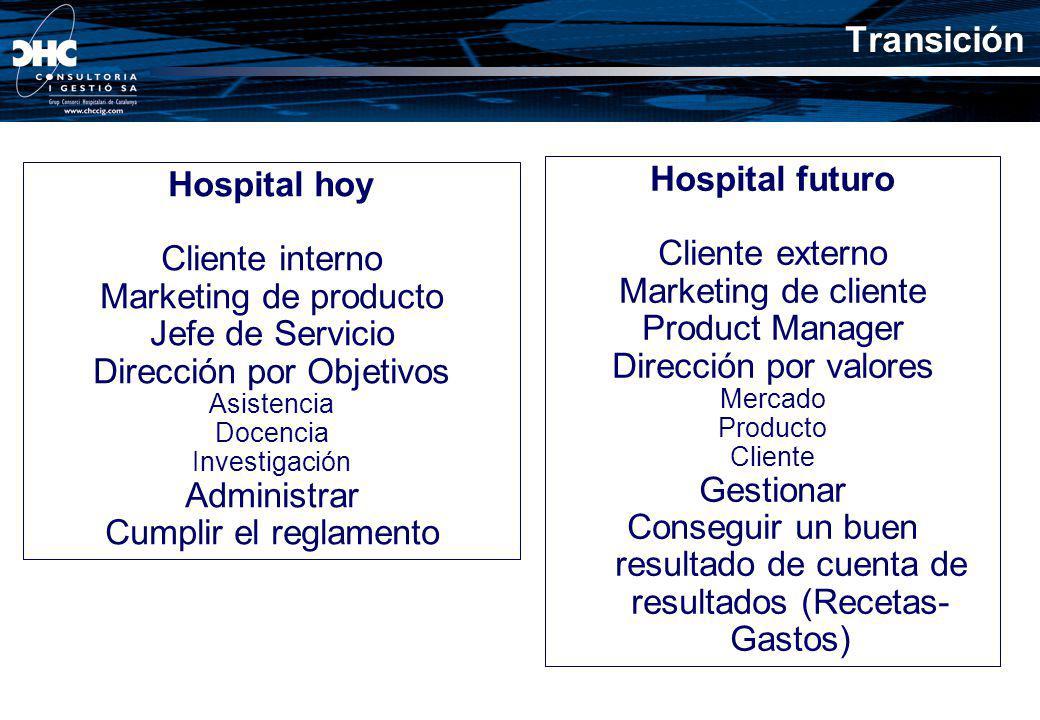 Transición Hospital hoy Cliente interno Marketing de producto Jefe de Servicio Dirección por Objetivos Asistencia Docencia Investigación Administrar C
