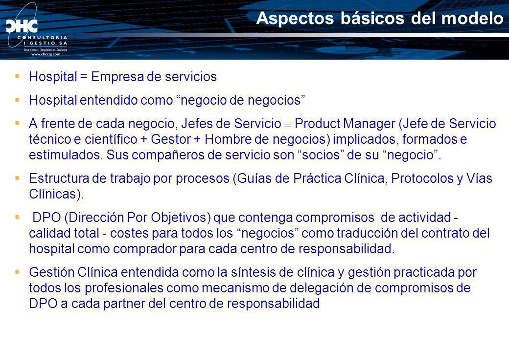 Aspectos básicos del modelo Hospital = Empresa de servicios Hospital entendido como negocio de negocios A frente de cada negocio, Jefes de Servicio Pr