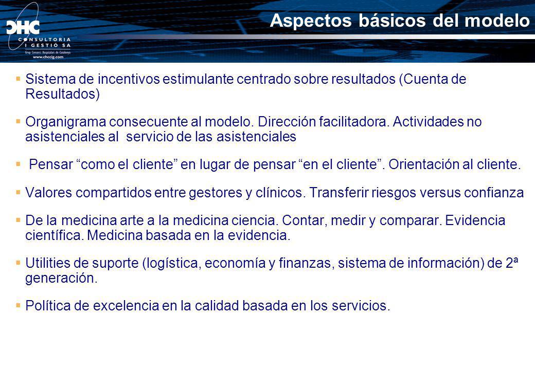 Aspectos básicos del modelo Sistema de incentivos estimulante centrado sobre resultados (Cuenta de Resultados) Organigrama consecuente al modelo. Dire
