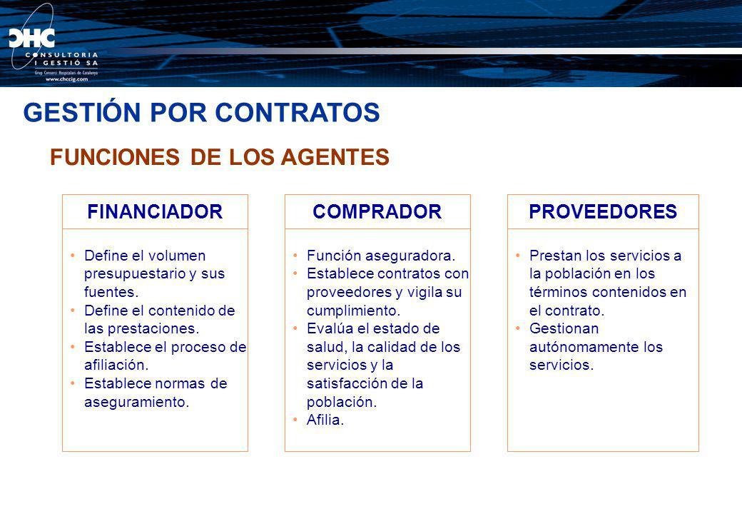 FUNCIONES DE LOS AGENTES Define el volumen presupuestario y sus fuentes. Define el contenido de las prestaciones. Establece el proceso de afiliación.