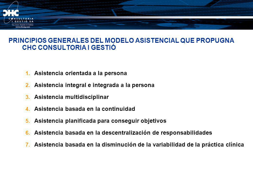 PRINCIPIOS GENERALES DEL MODELO ASISTENCIAL QUE PROPUGNA CHC CONSULTORIA I GESTIÓ 1. Asistencia orientada a la persona 2. Asistencia integral e integr
