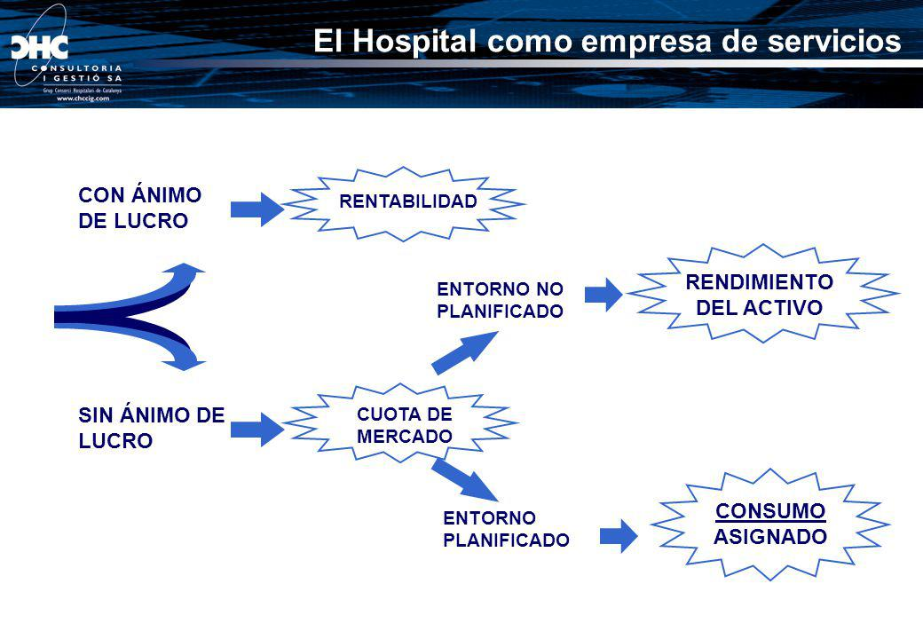 La Salud de las personas, incluido el nacimiento y la muerte.
