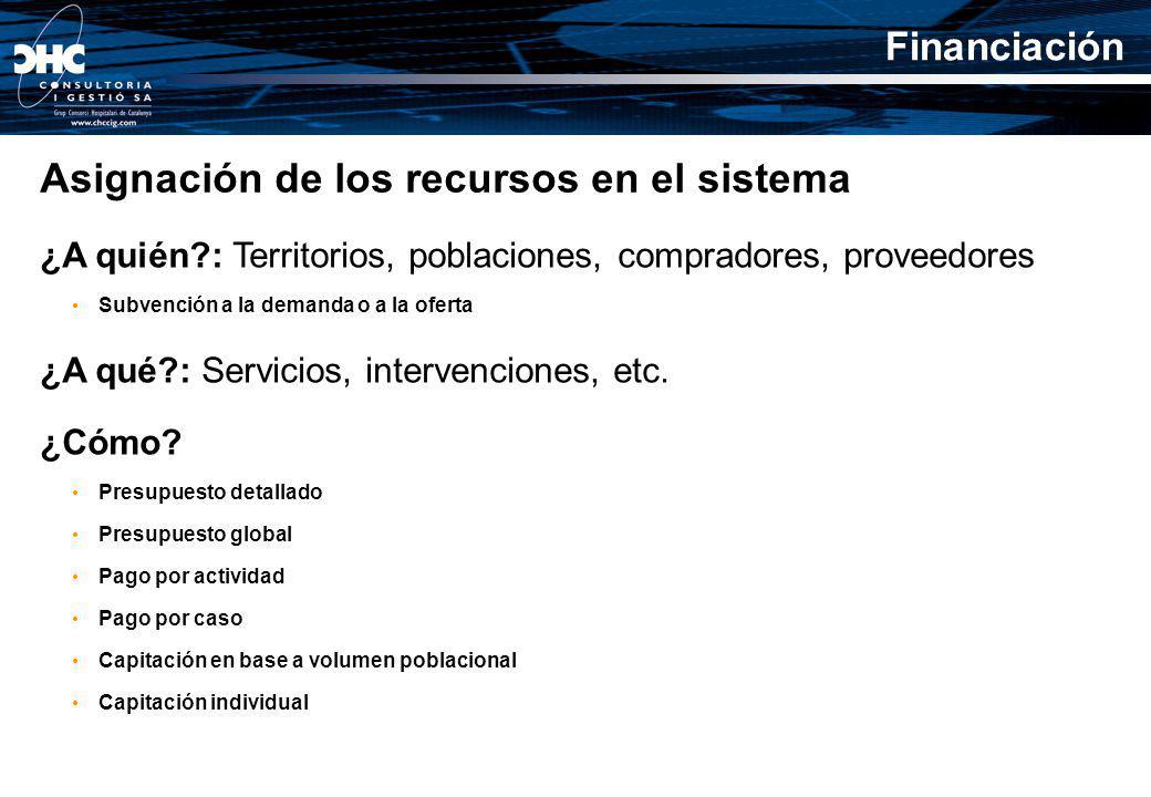 Asignación de los recursos en el sistema ¿A quién?: Territorios, poblaciones, compradores, proveedores Subvención a la demanda o a la oferta ¿A qué?: