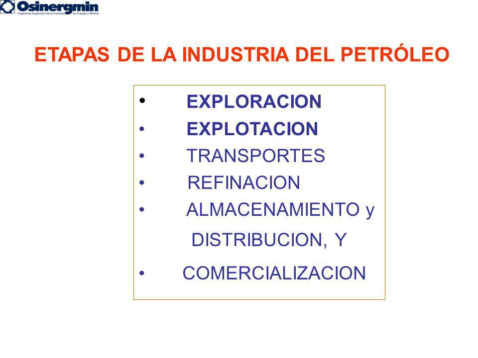 ETAPAS DE LA INDUSTRIA DEL PETRÓLEO EXPLORACION EXPLOTACION TRANSPORTES REFINACION ALMACENAMIENTO y DISTRIBUCION, Y COMERCIALIZACION