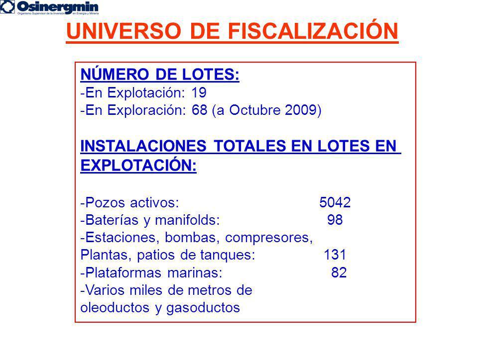 UNIVERSO DE FISCALIZACIÓN NÚMERO DE LOTES: -En Explotación: 19 -En Exploración: 68 (a Octubre 2009) INSTALACIONES TOTALES EN LOTES EN EXPLOTACIÓN: -Po