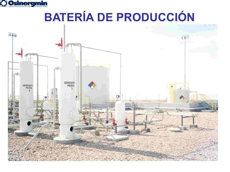 BATERÍA DE PRODUCCIÓN