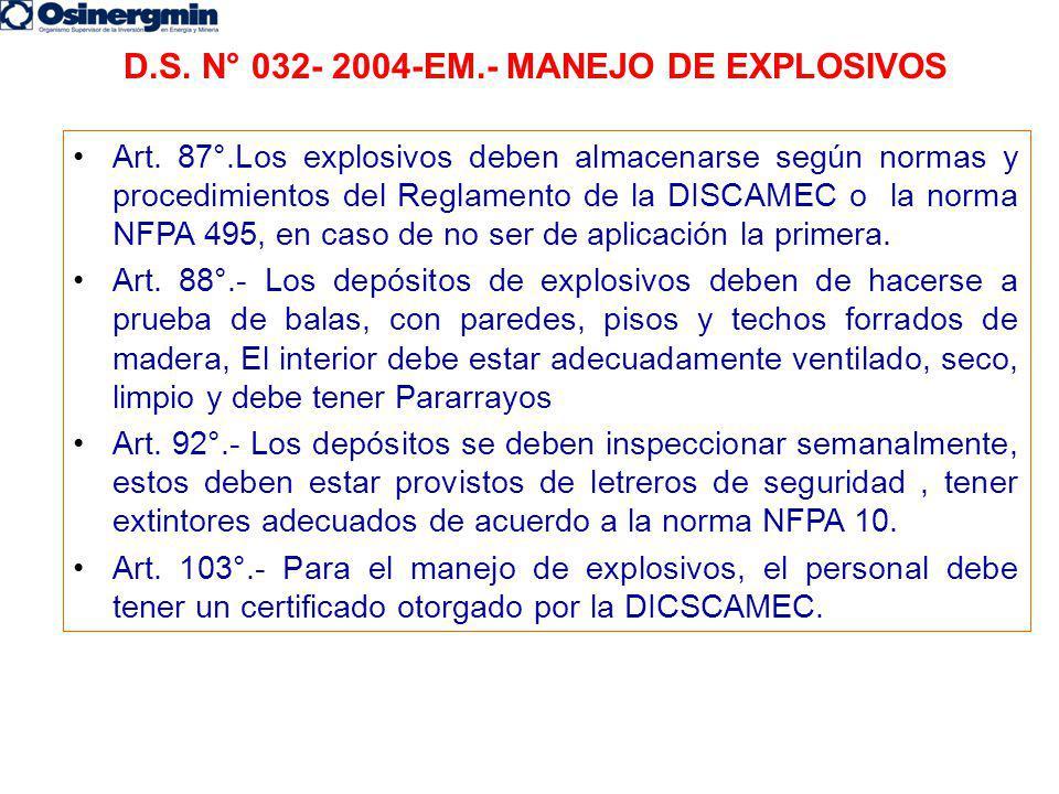 Art. 87°.Los explosivos deben almacenarse según normas y procedimientos del Reglamento de la DISCAMEC o la norma NFPA 495, en caso de no ser de aplica