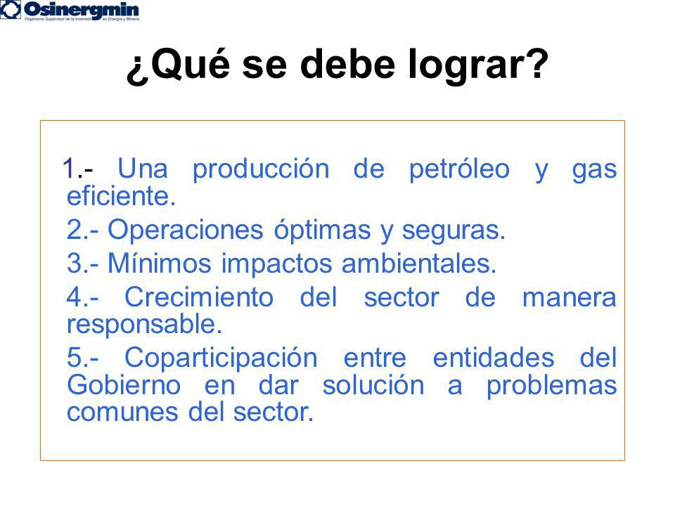 ¿Qué se debe lograr? 1.- Una producción de petróleo y gas eficiente. 2.- Operaciones óptimas y seguras. 3.- Mínimos impactos ambientales. 4.- Crecimie