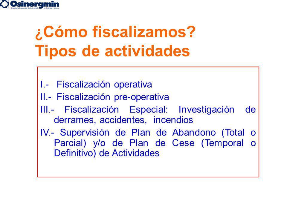 ¿ Cómo fiscalizamos? Tipos de actividades I.- Fiscalización operativa II.- Fiscalización pre-operativa III.- Fiscalización Especial: Investigación de