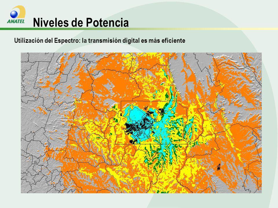 Utilización de Canales Adyacentes Planificación de frecuencias
