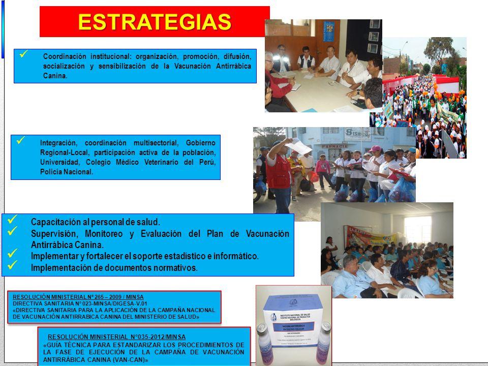 Coordinación institucional: organización, promoción, difusión, socialización y sensibilización de la Vacunación Antirrábica Canina. ESTRATEGIAS Integr