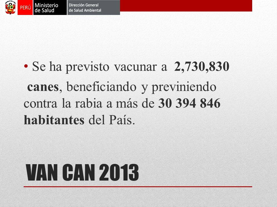 VAN CAN 2013 Se ha previsto vacunar a 2,730,830 canes, beneficiando y previniendo contra la rabia a más de 30 394 846 habitantes del País.