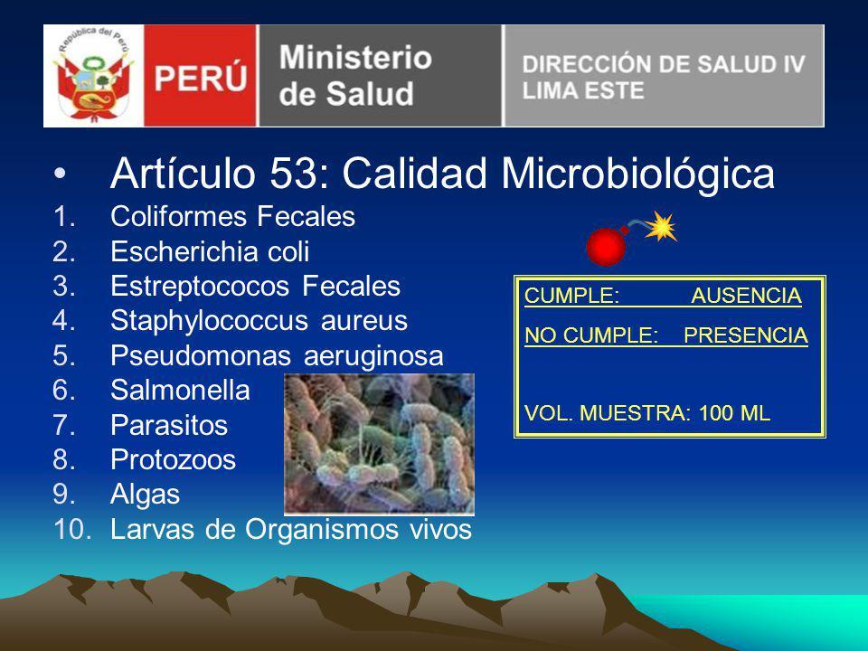 Artículo 53: Calidad Microbiológica 1.Coliformes Fecales 2.Escherichia coli 3.Estreptococos Fecales 4.Staphylococcus aureus 5.Pseudomonas aeruginosa 6