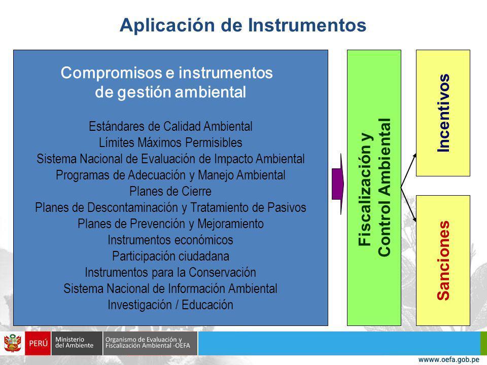 Aplicación de Instrumentos Compromisos e instrumentos de gestión ambiental Estándares de Calidad Ambiental Límites Máximos Permisibles Sistema Nacional de Evaluación de Impacto Ambiental Programas de Adecuación y Manejo Ambiental Planes de Cierre Planes de Descontaminación y Tratamiento de Pasivos Planes de Prevención y Mejoramiento Instrumentos económicos Participación ciudadana Instrumentos para la Conservación Sistema Nacional de Información Ambiental Investigación / Educación Fiscalización y Control Ambiental Incentivos Sanciones