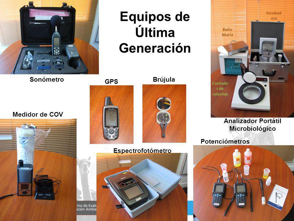 Contado r de colonias Baño María Incubad ora Sonómetro Medidor de COV GPS Brújula Analizador Portátil Microbiológico Potenciómetros Espectrofotómetro Equipos de Última Generación