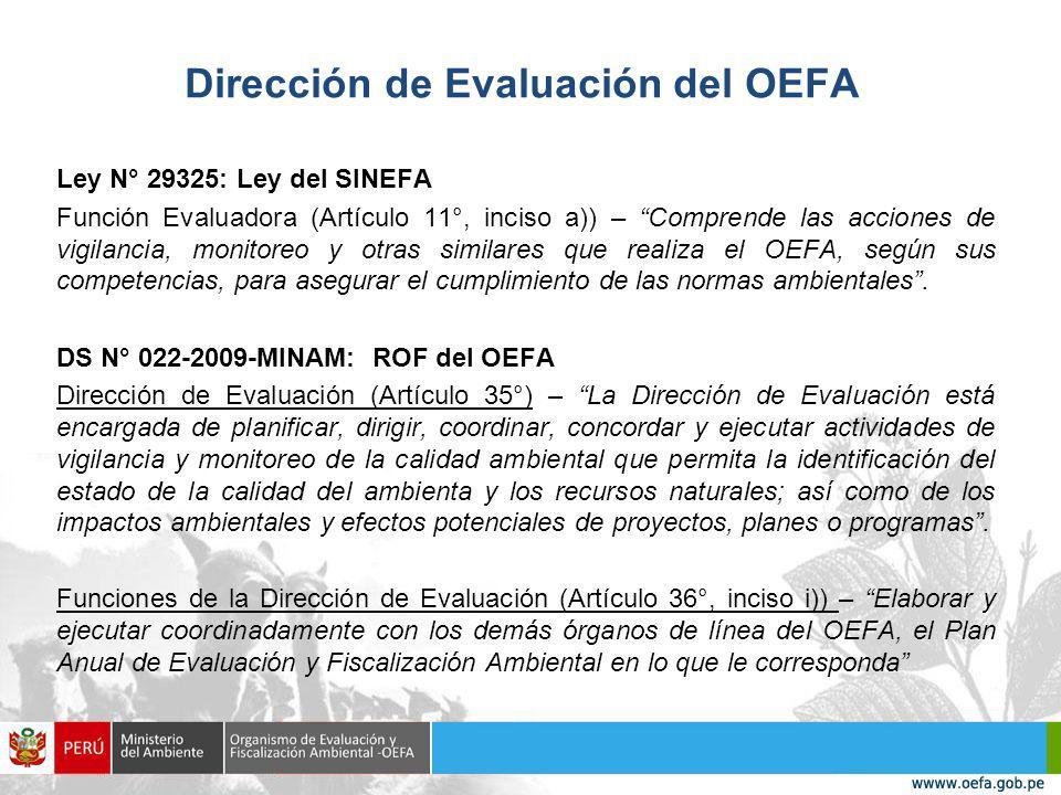 Dirección de Evaluación del OEFA Ley N° 29325: Ley del SINEFA Función Evaluadora (Artículo 11°, inciso a)) – Comprende las acciones de vigilancia, monitoreo y otras similares que realiza el OEFA, según sus competencias, para asegurar el cumplimiento de las normas ambientales.