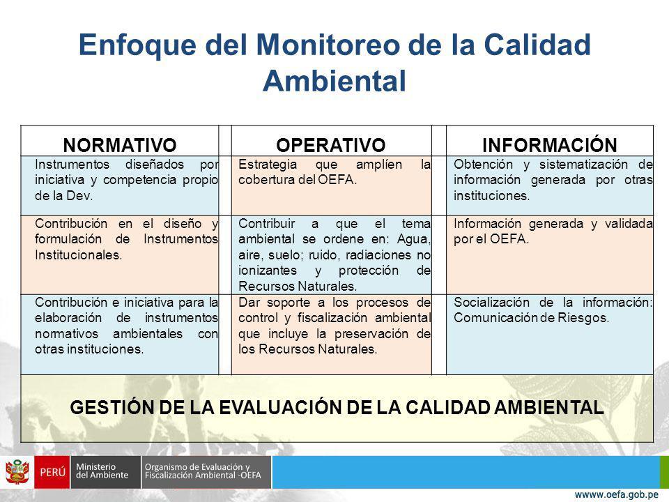 Enfoque del Monitoreo de la Calidad Ambiental NORMATIVO OPERATIVO INFORMACIÓN Instrumentos diseñados por iniciativa y competencia propio de la Dev.