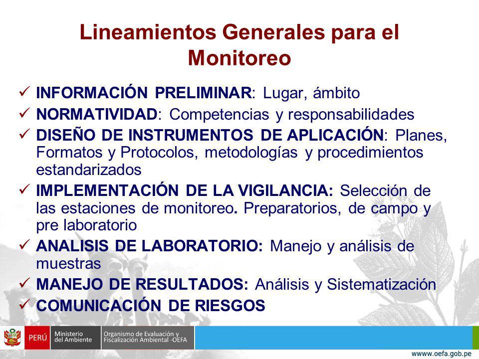 Lineamientos Generales para el Monitoreo INFORMACIÓN PRELIMINAR: Lugar, ámbito NORMATIVIDAD: Competencias y responsabilidades DISEÑO DE INSTRUMENTOS DE APLICACIÓN: Planes, Formatos y Protocolos, metodologías y procedimientos estandarizados IMPLEMENTACIÓN DE LA VIGILANCIA: Selección de las estaciones de monitoreo.
