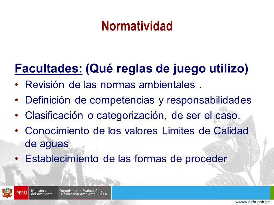 Normatividad Facultades: (Qué reglas de juego utilizo) Revisión de las normas ambientales.