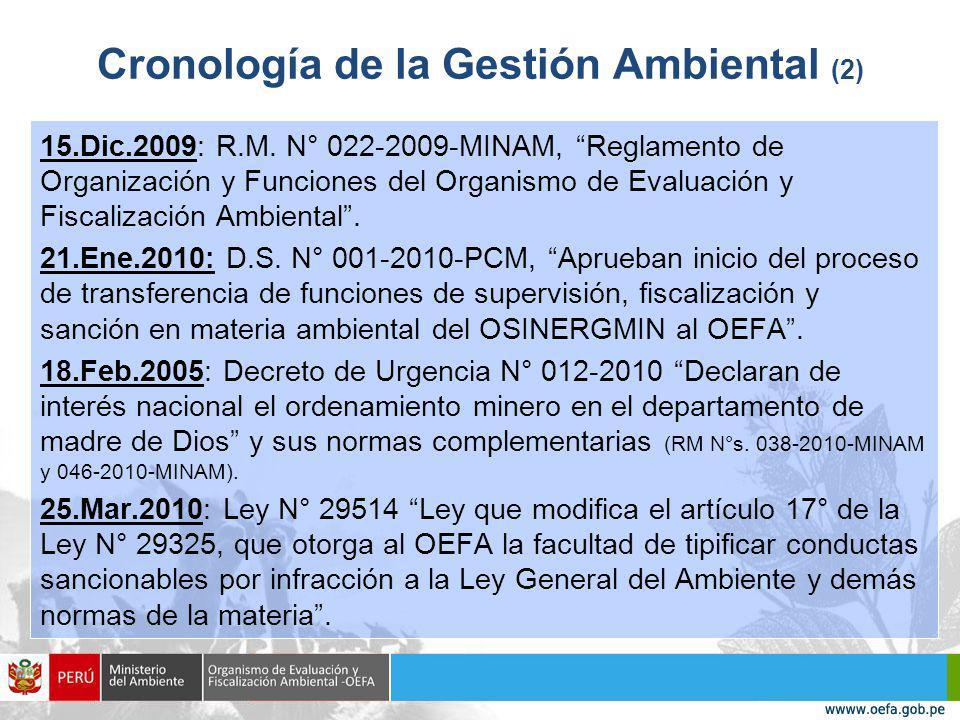Cronología de la Gestión Ambiental (2) 15.Dic.2009: R.M.