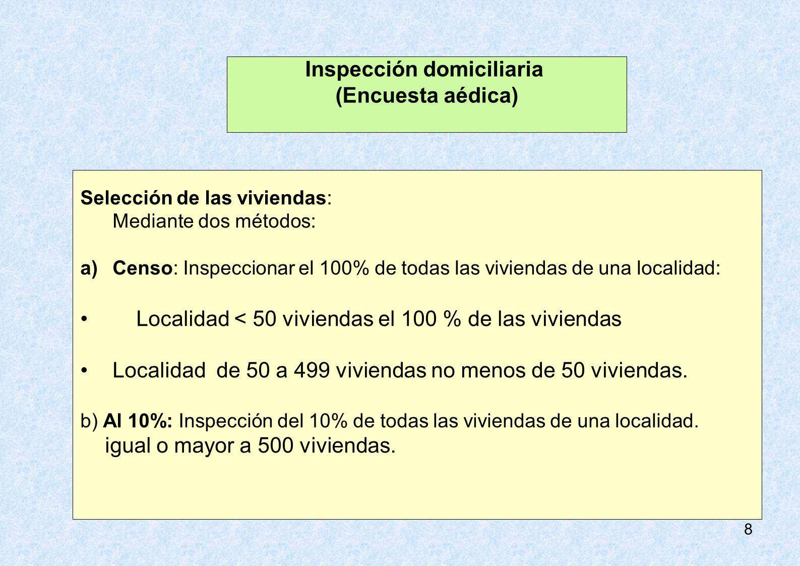 8 Selección de las viviendas: Mediante dos métodos: a)Censo: Inspeccionar el 100% de todas las viviendas de una localidad: Localidad < 50 viviendas el