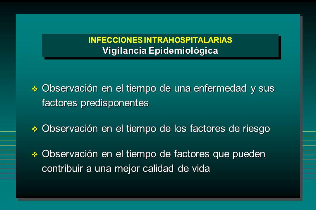 Vigilancia Epidemiológica INFECCIONES INTRAHOSPITALARIAS Vigilancia Epidemiológica Observación en el tiempo de una enfermedad y sus factores predisponentes Observación en el tiempo de una enfermedad y sus factores predisponentes Observación en el tiempo de los factores de riesgo Observación en el tiempo de los factores de riesgo Observación en el tiempo de factores que pueden contribuir a una mejor calidad de vida Observación en el tiempo de factores que pueden contribuir a una mejor calidad de vida