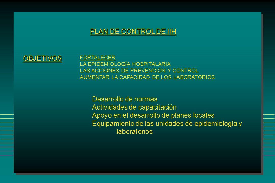 Desarrollo de normas Actividades de capacitación Apoyo en el desarrollo de planes locales Equipamiento de las unidades de epidemiología y laboratorios PLAN DE CONTROL DE IIH OBJETIVOS FORTALECER LA EPIDEMIOLOGÍA HOSPITALARIA LAS ACCIONES DE PREVENCIÓN Y CONTROL AUMENTAR LA CAPACIDAD DE LOS LABORATORIOS