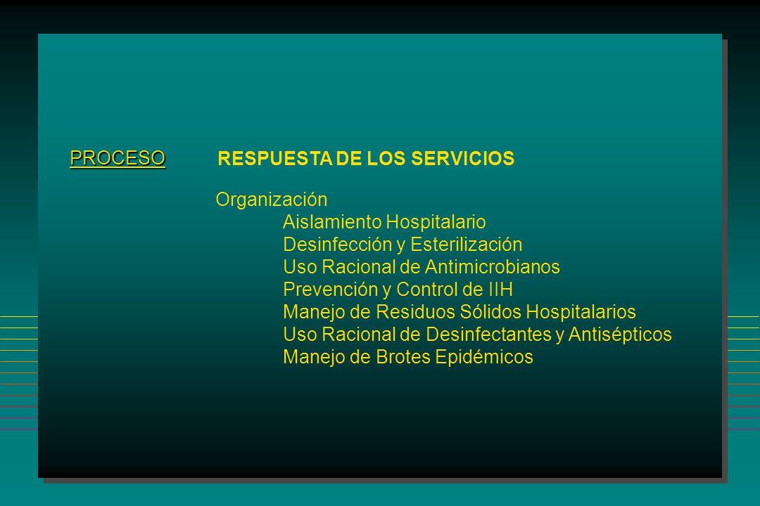 Organización Aislamiento Hospitalario Desinfección y Esterilización Uso Racional de Antimicrobianos Prevención y Control de IIH Manejo de Residuos Sólidos Hospitalarios Uso Racional de Desinfectantes y Antisépticos Manejo de Brotes Epidémicos PROCESO RESPUESTA DE LOS SERVICIOS