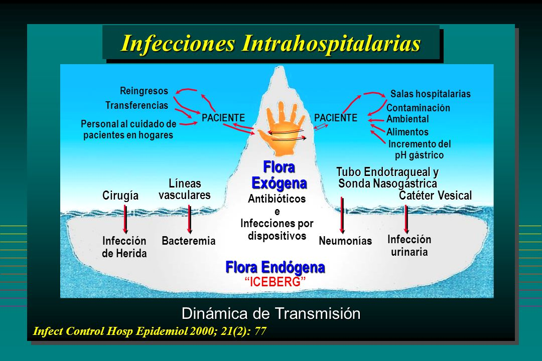 Setenta Hospitales aplican procedimientos, para vigilar y controlar las Infecciones Intrahospitalarias (IIH) 35 hospitales disminuyen la prevalencia de IIH 70 hospitales aplican planes de prevención y control de IIH 35 hospitales disminuyen la tasa de incidencia de IIH